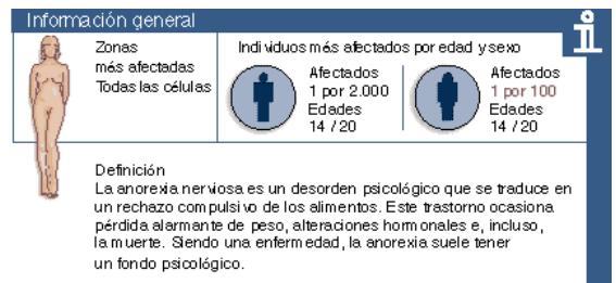 Ficha_elmundo.es_anorexia_trastorno_alimenticio
